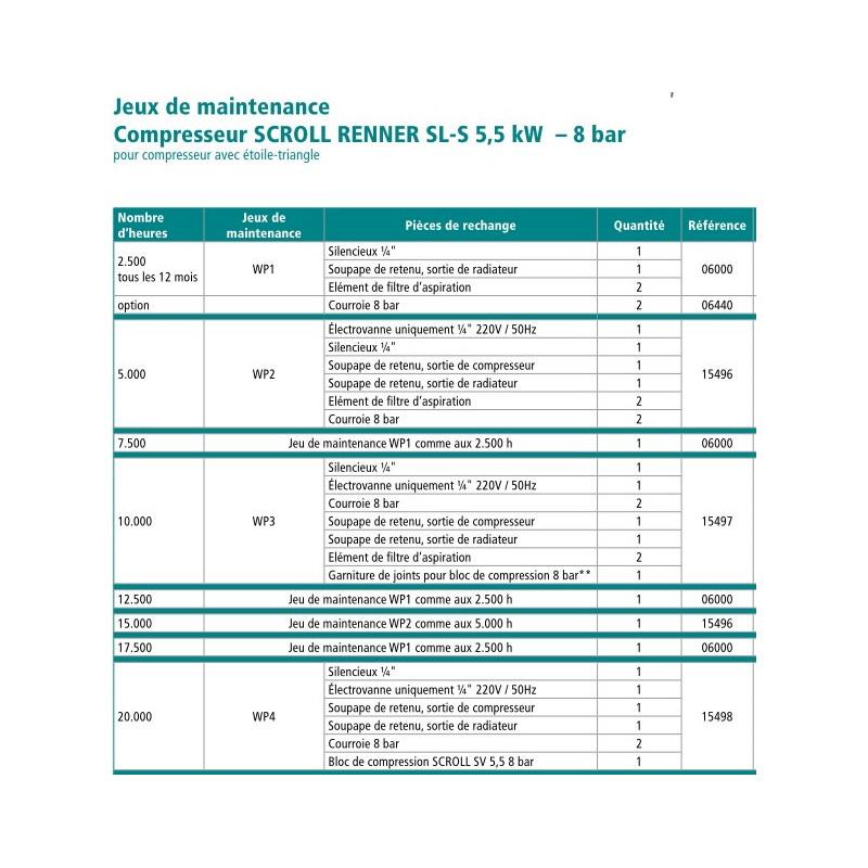 pour SCROLL SL-S 5,5kW