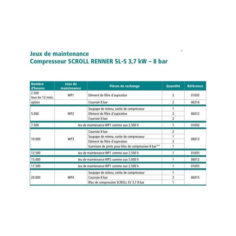 pour SCROLL SL-S 3,7kW